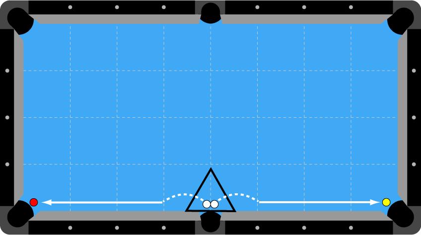 Learn billiards trick shot