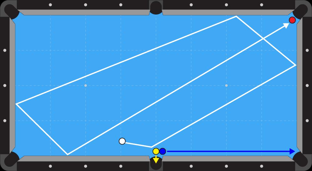 Four rail trick shot